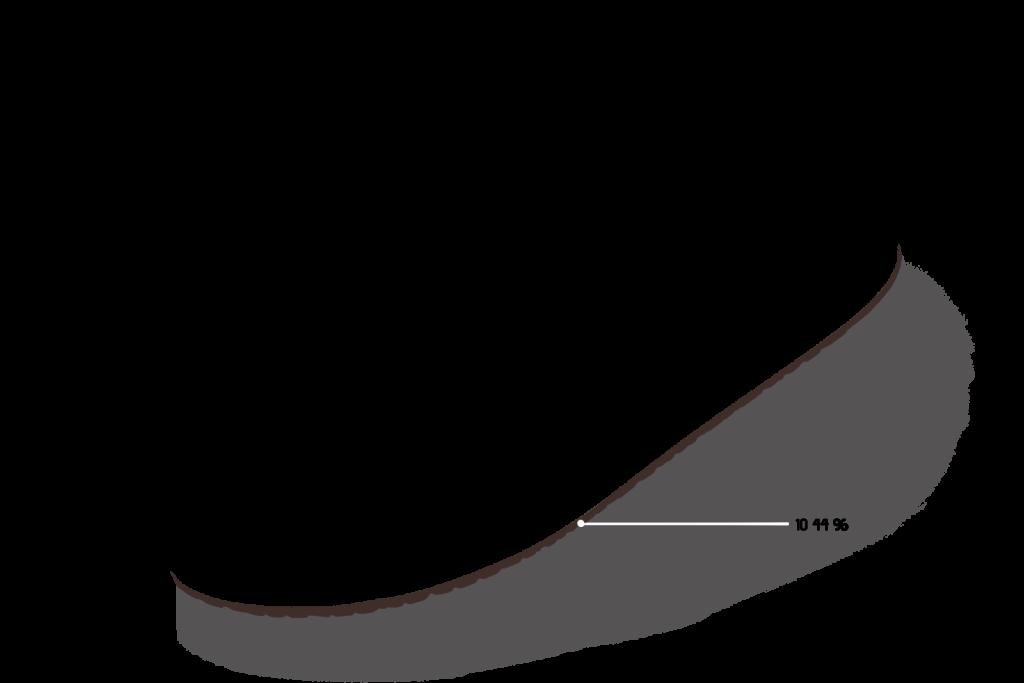Laufsohle, Braun, 4mm, 10 44 96