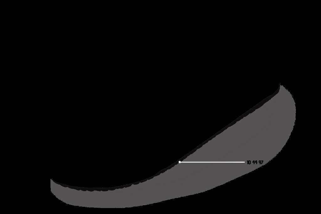 Laufsohle, Schwarz, 4mm, 10 44 97